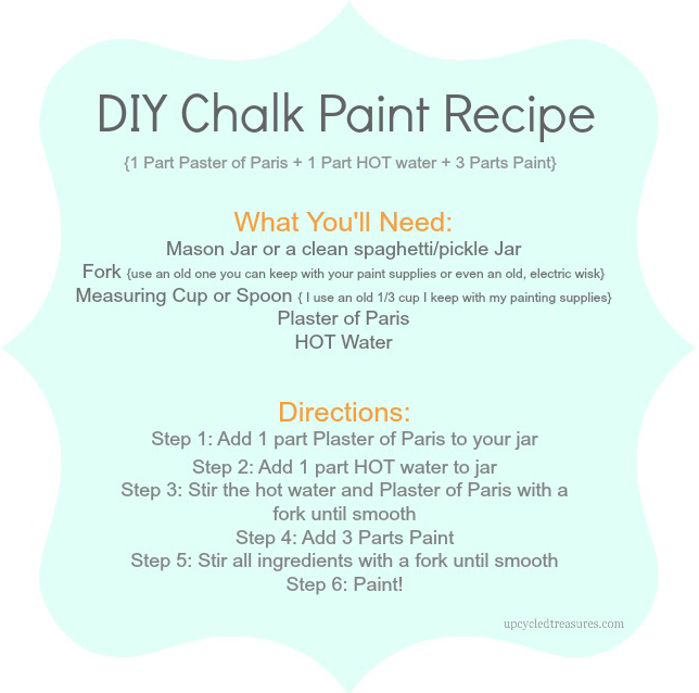 diy-chalk-paint-recipe