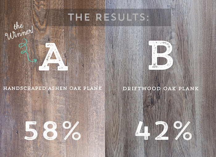 results-rv-flooring-options-mountainmodernlife